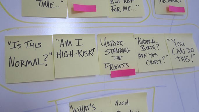 post-it notes for user research